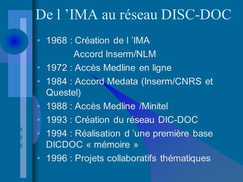 De l IMA au réseau DISC-DOC 1968 : Création de l IMA Accord Inserm/NLM 1972 : Accès Medline en ligne 1984 : Accord Medata (Inserm/CNRS et Questel) 1988 : Accès Medline /Minitel 1993 : Création du réseau DIC-DOC 1994 : Réalisation d une première base DICDOC « mémoire » 1996 : Projets collaboratifs thématiques