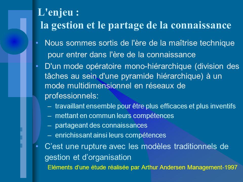 L'enjeu : la gestion et le partage de la connaissance Nous sommes sortis de l'ère de la maîtrise technique pour entrer dans l'ère de la connaissance D
