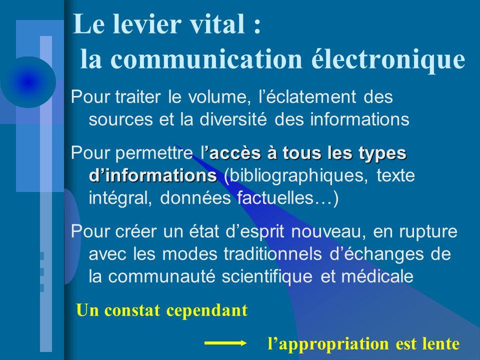 Le levier vital : la communication électronique Pour traiter le volume, léclatement des sources et la diversité des informations accès à tous les type