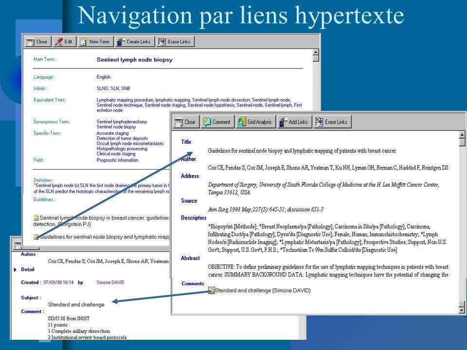 Navigation par liens hypertexte