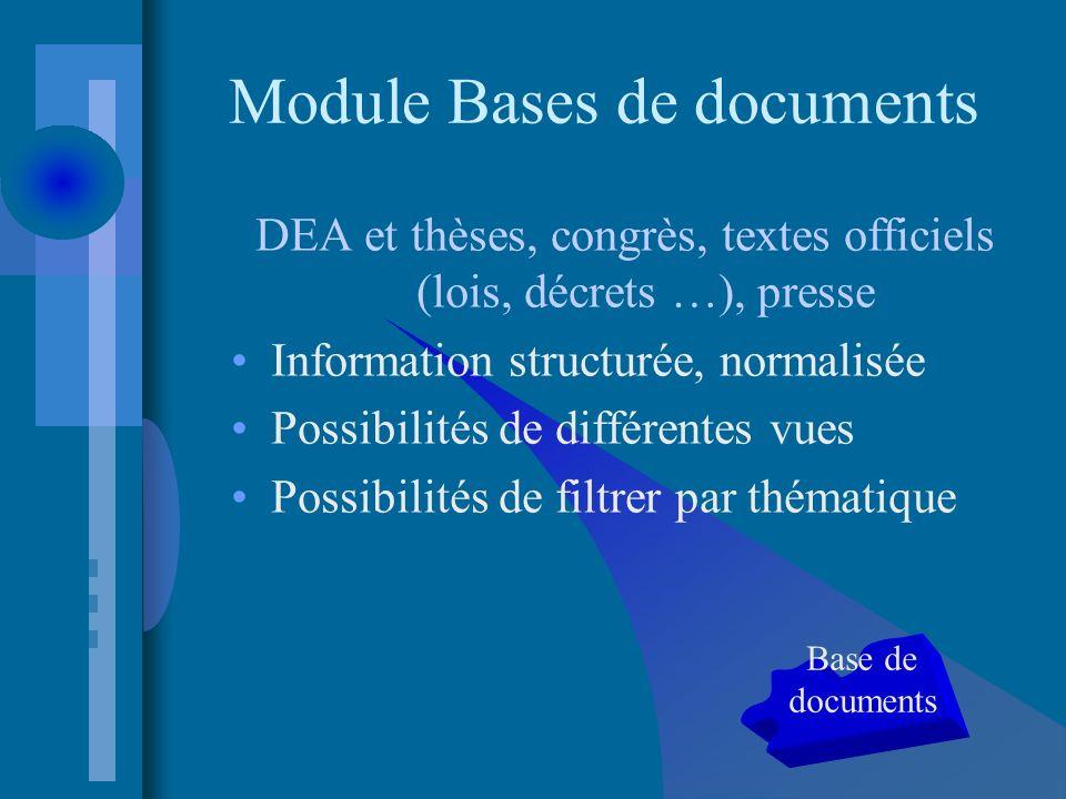 Module Bases de documents DEA et thèses, congrès, textes officiels (lois, décrets …), presse Information structurée, normalisée Possibilités de différentes vues Possibilités de filtrer par thématique Base de documents