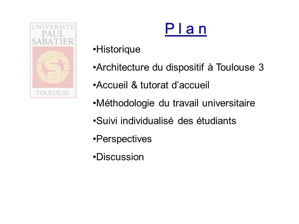 P l a n Historique Architecture du dispositif à Toulouse 3 Accueil & tutorat daccueil Méthodologie du travail universitaire Suivi individualisé des étudiants Perspectives Discussion