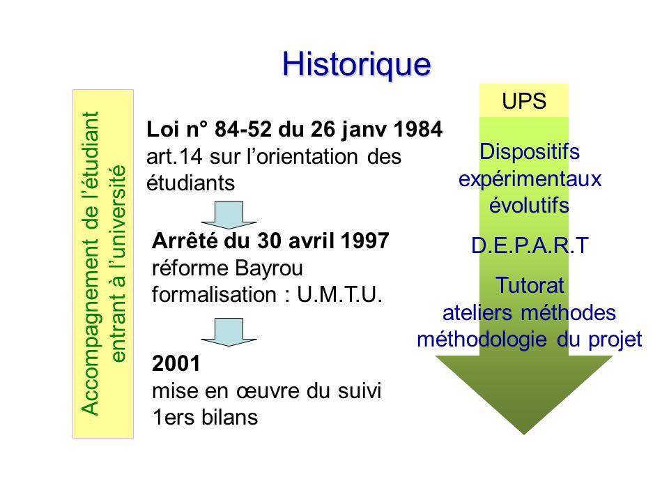 Historique Loi n° 84-52 du 26 janv 1984 art.14 sur lorientation des étudiants Arrêté du 30 avril 1997 réforme Bayrou formalisation : U.M.T.U.