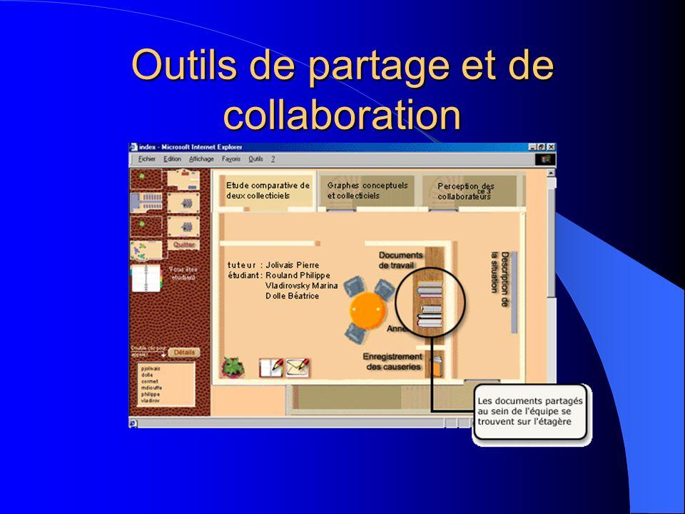 Outils de partage et de collaboration