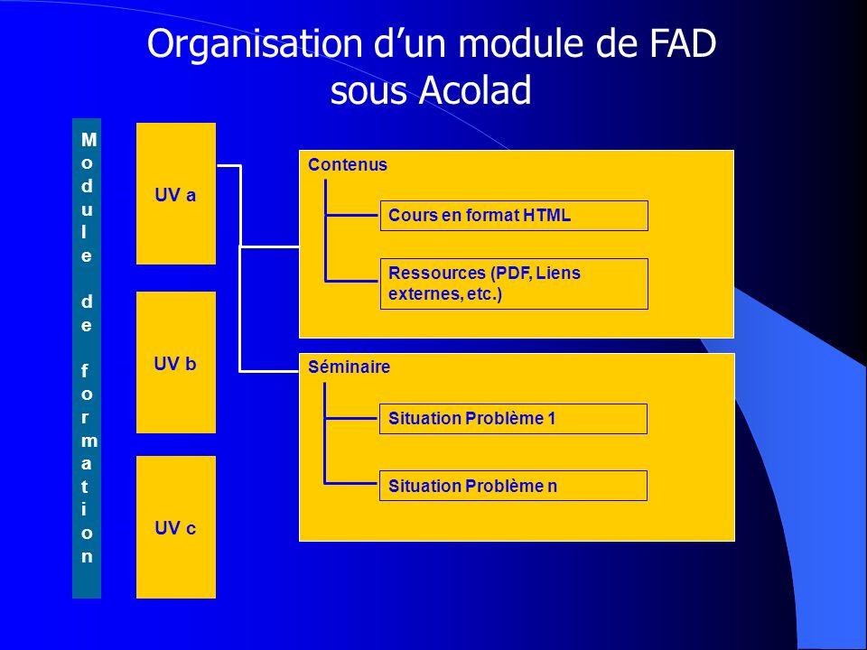 Module deformation Module deformation UV b UV c Séminaire Situation Problème 1 UV a Contenus Situation Problème n Cours en format HTML Ressources (PDF