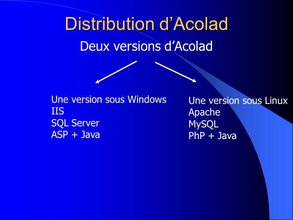 Distribution dAcolad Deux versions dAcolad Une version sous Windows IIS SQL Server ASP + Java Une version sous Linux Apache MySQL PhP + Java
