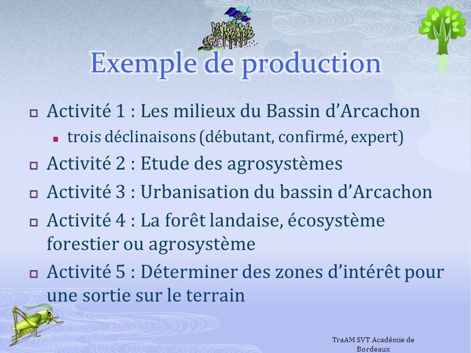 Activité 1 : Les milieux du Bassin dArcachon trois déclinaisons (débutant, confirmé, expert) Activité 2 : Etude des agrosystèmes Activité 3 : Urbanisa