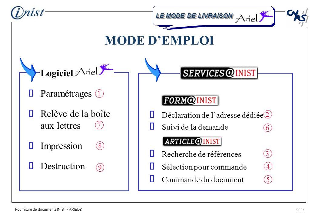 Fourniture de documents INIST - ARIEL® 2001 COMMENT CA MARCHE LE MODE DE LIVRAISON