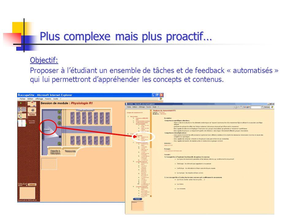 Plus complexe mais plus proactif… Objectif: Proposer à létudiant un ensemble de tâches et de feedback « automatisés » qui lui permettront dappréhender