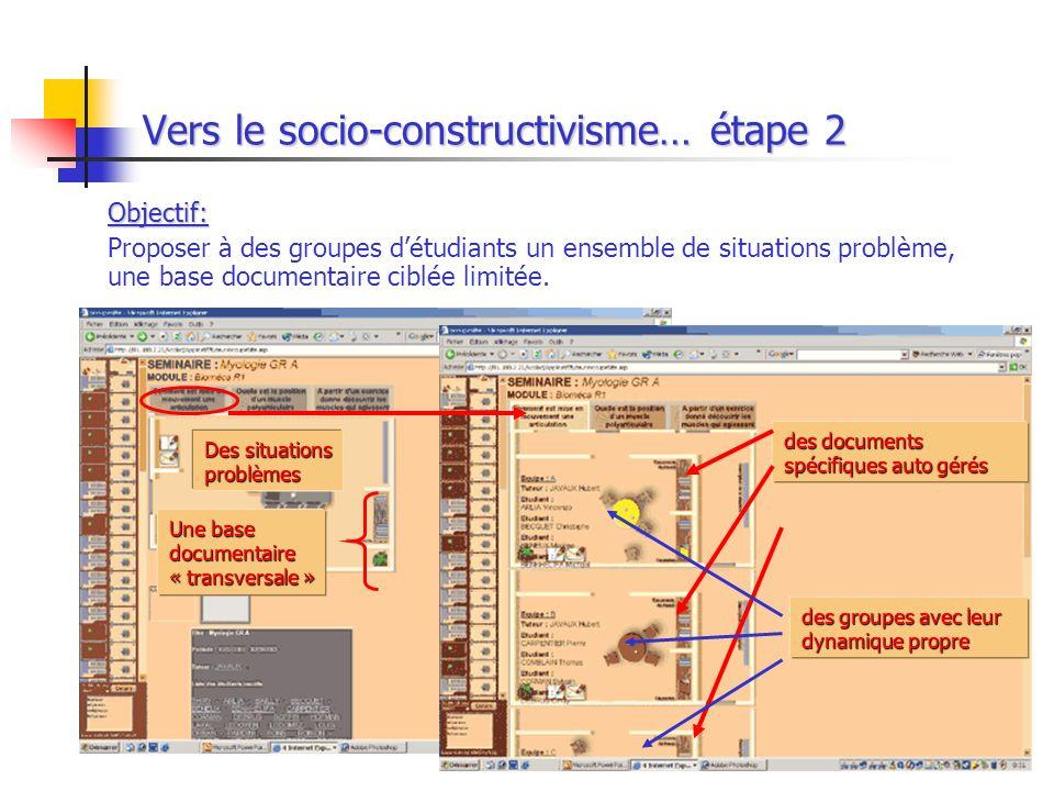 Vers le socio-constructivisme… étape 2 Objectif: Proposer à des groupes détudiants un ensemble de situations problème, une base documentaire ciblée li