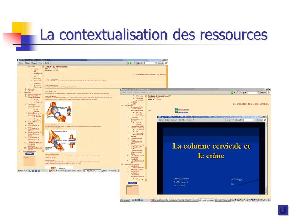 La contextualisation des ressources
