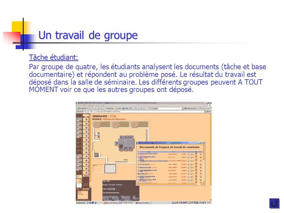 Un travail de groupe Tâche étudiant: Par groupe de quatre, les étudiants analysent les documents (tâche et base documentaire) et répondent au problème