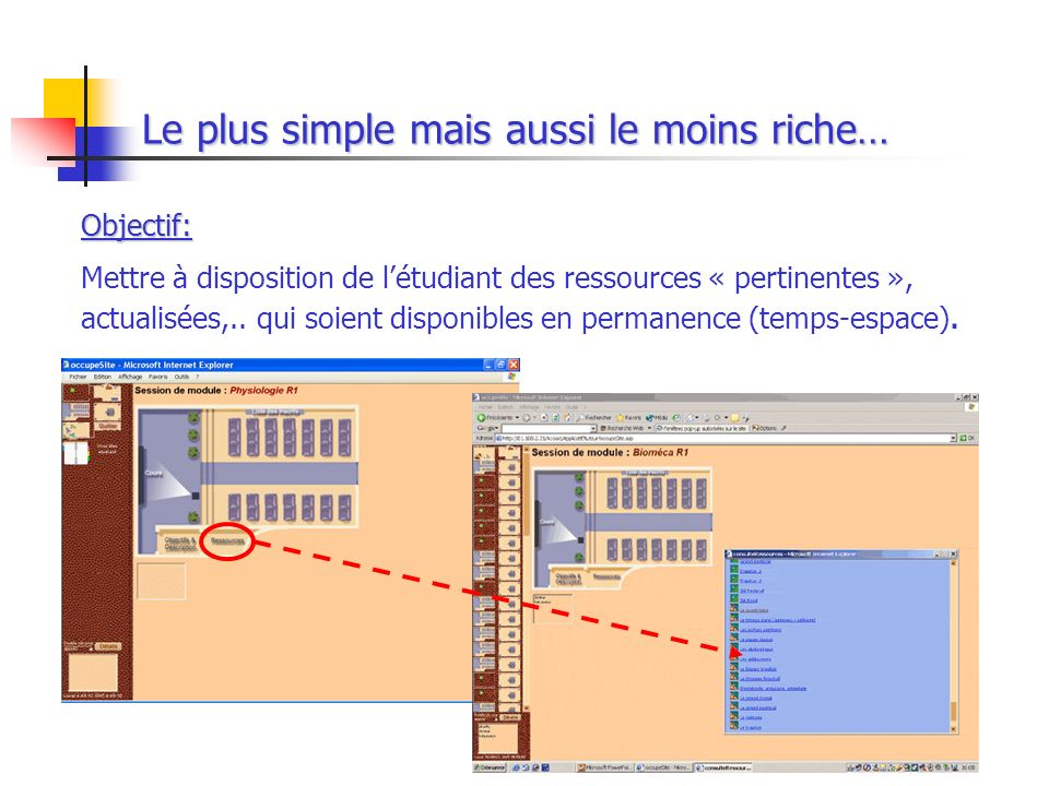 Le plus simple mais aussi le moins riche… Objectif: Mettre à disposition de létudiant des ressources « pertinentes », actualisées,.. qui soient dispon