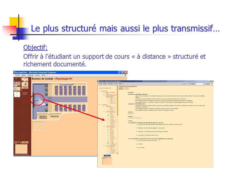 Le plus structuré mais aussi le plus transmissif… Objectif: Offrir à létudiant un support de cours « à distance » structuré et richement documenté.