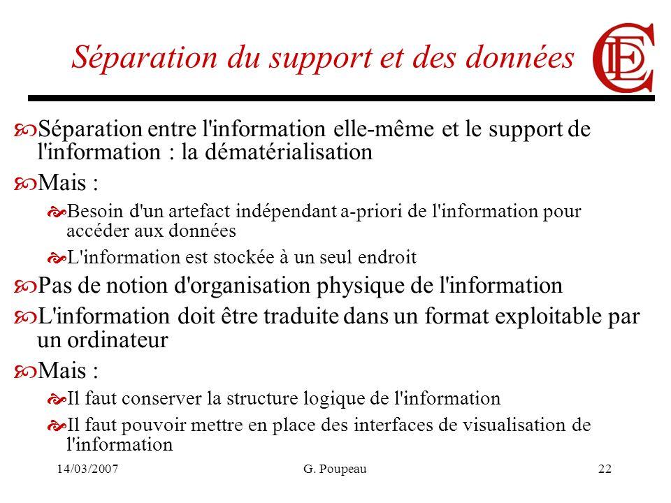 14/03/2007G. Poupeau22 Séparation du support et des données Séparation entre l'information elle-même et le support de l'information : la dématérialisa