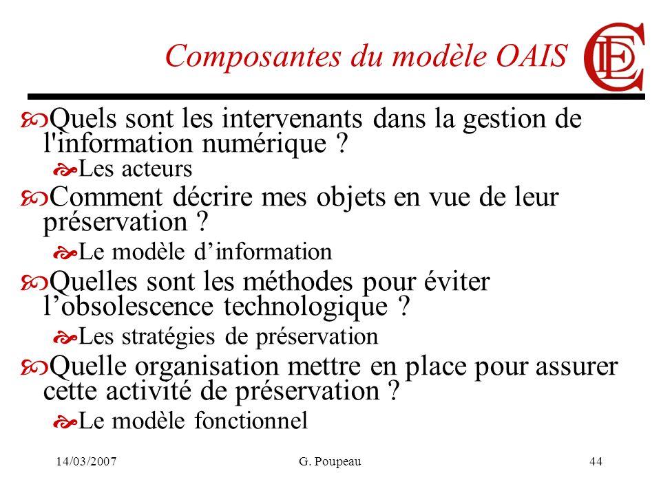 14/03/2007G. Poupeau44 Quels sont les intervenants dans la gestion de l'information numérique ? Les acteurs Comment décrire mes objets en vue de leur