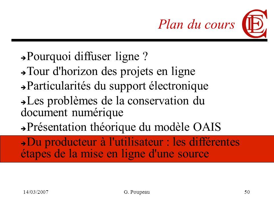 14/03/2007G. Poupeau50 Plan du cours Pourquoi diffuser ligne ? Tour d'horizon des projets en ligne Particularités du support électronique Les problème
