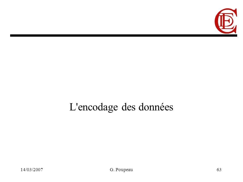 14/03/2007G. Poupeau63 L'encodage des données