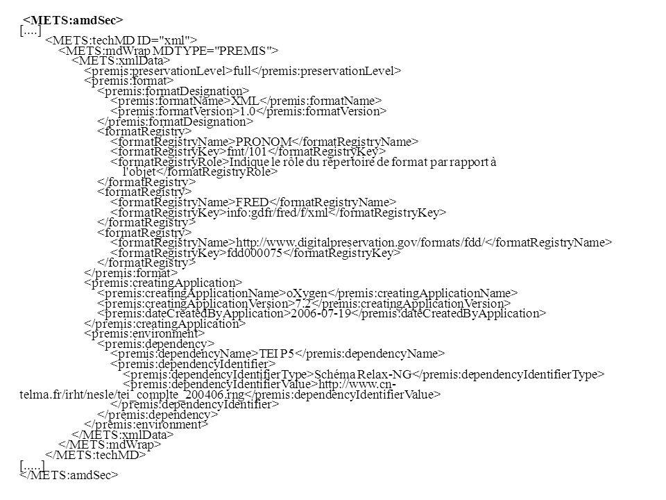 [....] full XML 1.0 PRONOM fmt/101 Indique le rôle du répertoire de format par rapport à l objet FRED info:gdfr/fred/f/xml http://www.digitalpreservation.gov/formats/fdd/ fdd000075 oXygen 7.2 2006-07-19 TEI P5 Schéma Relax-NG http://www.cn- telma.fr/irht/nesle/tei_complte_200406.rng [.....]