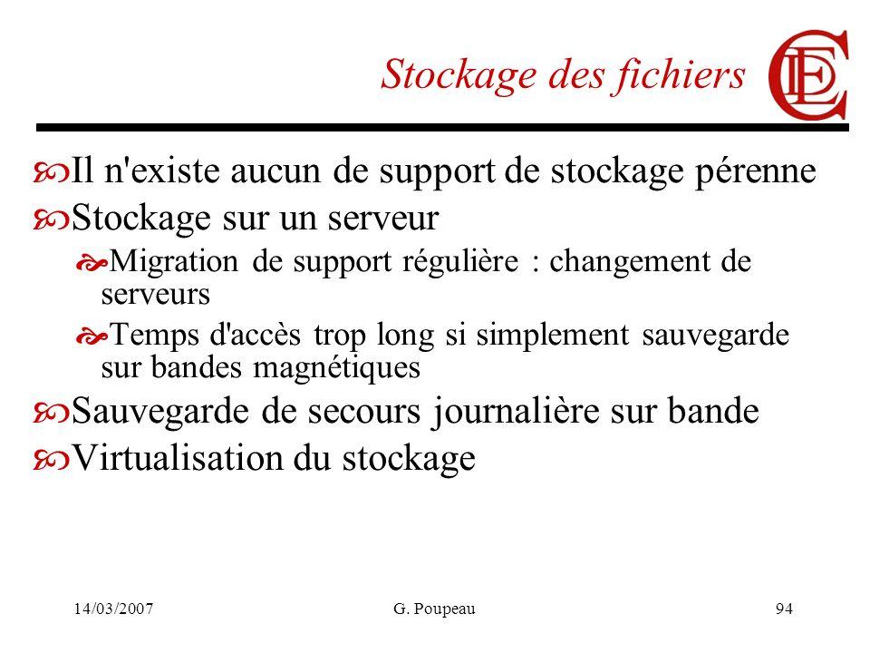 14/03/2007G. Poupeau94 Stockage des fichiers Il n'existe aucun de support de stockage pérenne Stockage sur un serveur Migration de support régulière :