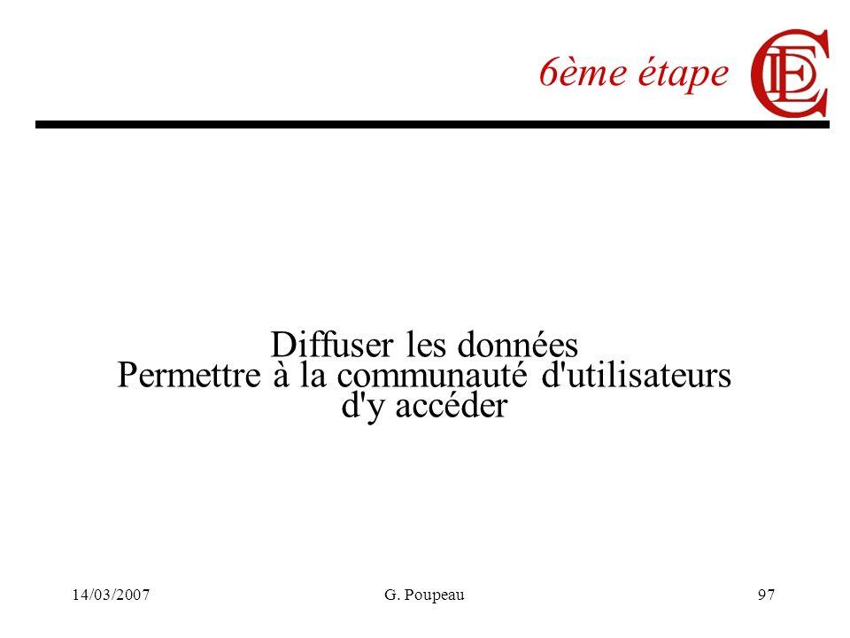 14/03/2007G. Poupeau97 6ème étape Diffuser les données Permettre à la communauté d'utilisateurs d'y accéder
