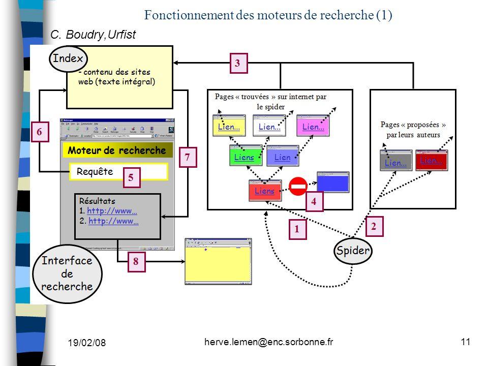 19/02/08 herve.lemen@enc.sorbonne.fr11 Fonctionnement des moteurs de recherche (1) C. Boudry,Urfist