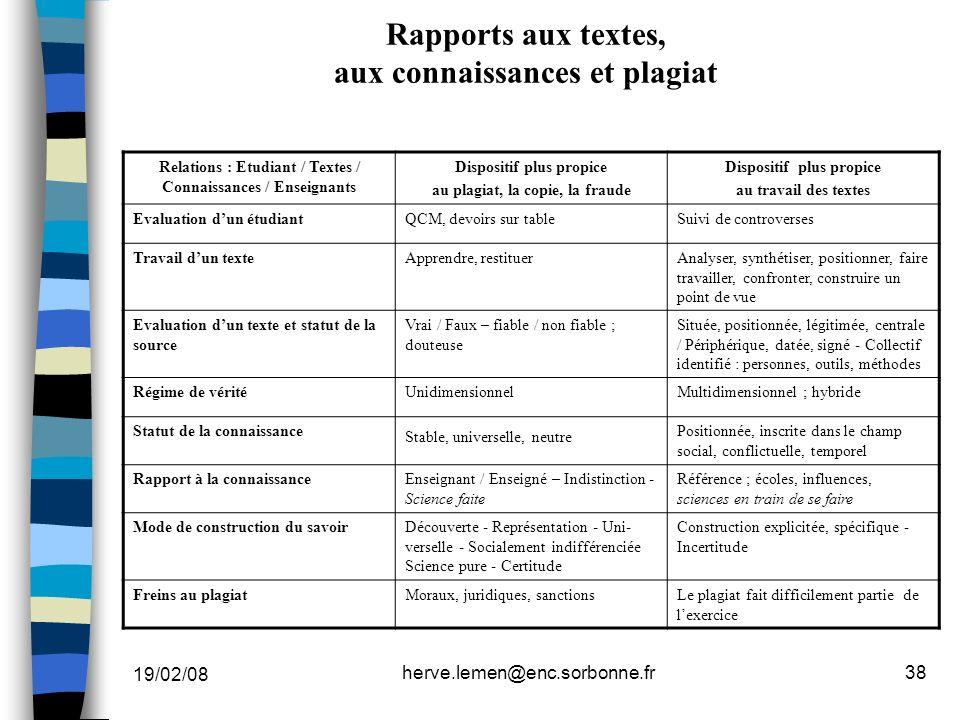 19/02/08 herve.lemen@enc.sorbonne.fr38 Rapports aux textes, aux connaissances et plagiat Relations : Etudiant / Textes / Connaissances / Enseignants D