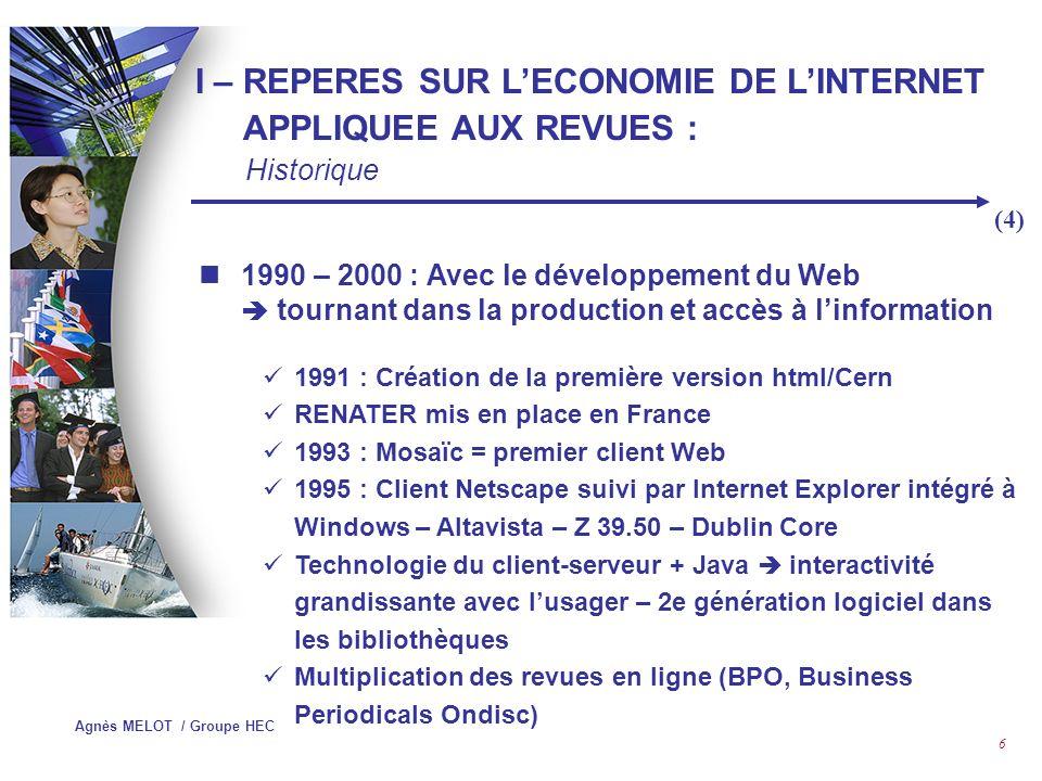Agnès MELOT / Groupe HEC 5 1980 – 1990 : Perfectionnement et diversification des technologies Multiplication des serveurs BDD : Blaise ; Datastar 1981 : Lancement du Minitel 3V par DGT 1986 : Premiers logiciels hypertexte et norme SGML Apparition des CDRoms et réseau de CD Création de réseaux nationaux de télécoms NSFNET (US), JANET (UK), DFN (All), NORDUNET (Pays Scandinaves), EARN-BITNET financé par IBM 1989 : Apparition du Word Wide Web au CERN I – REPERES SUR LECONOMIE DE LINTERNET APPLIQUEE AUX REVUES : (3) Historique
