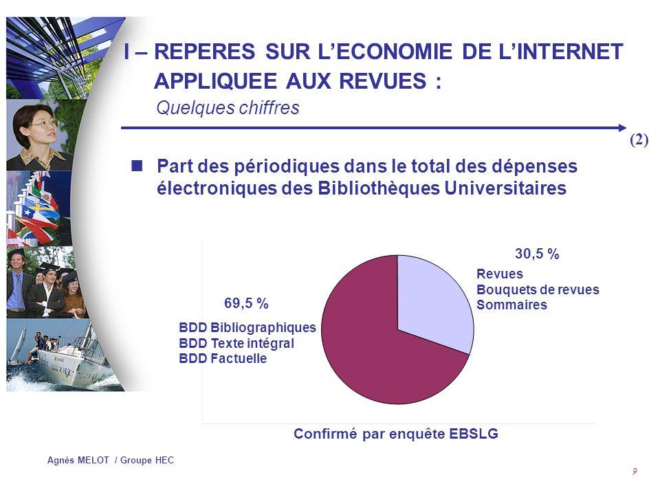 Agnès MELOT / Groupe HEC 8 I – REPERES SUR LECONOMIE DE LINTERNET APPLIQUEE AUX REVUES : Quelques chiffres (1) Forte progression des budgets des BU destinés à lachat de ressources électroniques : Hausse de 50 % des dépenses électroniques des Bibliothèques Universitaires de 1990 à 2000 (27 % de 2000 à 2001) En 2001 elles représentent un total de 8,3 millions d selon ERE (Enquête sur les Ressources Electroniques) du Ministère de lEducation Nationale