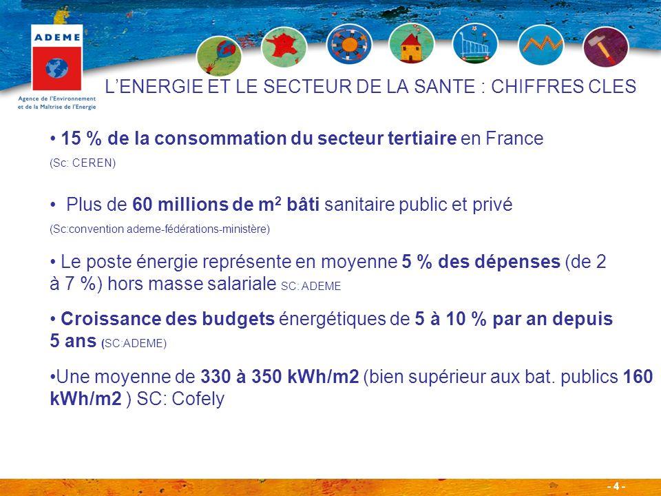 - 4 - LENERGIE ET LE SECTEUR DE LA SANTE : CHIFFRES CLES 15 % de la consommation du secteur tertiaire en France (Sc: CEREN) Plus de 60 millions de m 2 bâti sanitaire public et privé (Sc:convention ademe-fédérations-ministère) Le poste énergie représente en moyenne 5 % des dépenses (de 2 à 7 %) hors masse salariale SC: ADEME Croissance des budgets énergétiques de 5 à 10 % par an depuis 5 ans (SC:ADEME) Une moyenne de 330 à 350 kWh/m2 (bien supérieur aux bat.