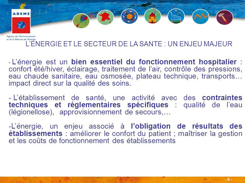 - 6 - - la certification V2010 de lHAS (haute autorité en santé) Critère 1.b Engagement dans le développement durable réalisation dun diagnostic Critère 7.c Gestion de lénergie Engager une démarche de maîtrise de lénergie LENERGIE ET LE SECTEUR DE LA SANTE : CONTRAINTES ET OPPORTUNITES