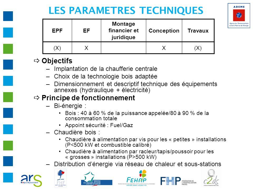 EPFEF Montage financier et juridique ConceptionTravaux (X)XX LES PARAMETRES TECHNIQUES Objectifs –Implantation de la chaufferie centrale –Choix de la