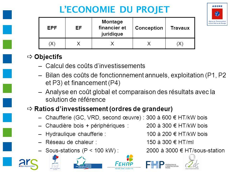 EPFEF Montage financier et juridique ConceptionTravaux (X)XXX LECONOMIE DU PROJET Objectifs –Calcul des coûts dinvestissements –Bilan des coûts de fon