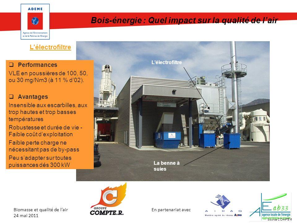 En partenariat avec Biomasse et qualité de lair 24 mai 2011 Bois-énergie : Quel impact sur la qualité de lair Source COMPTE R Lélectrofiltre La benne à suies Performances VLE en poussières de 100, 50, ou 30 mg/Nm3 (à 11 % d02).