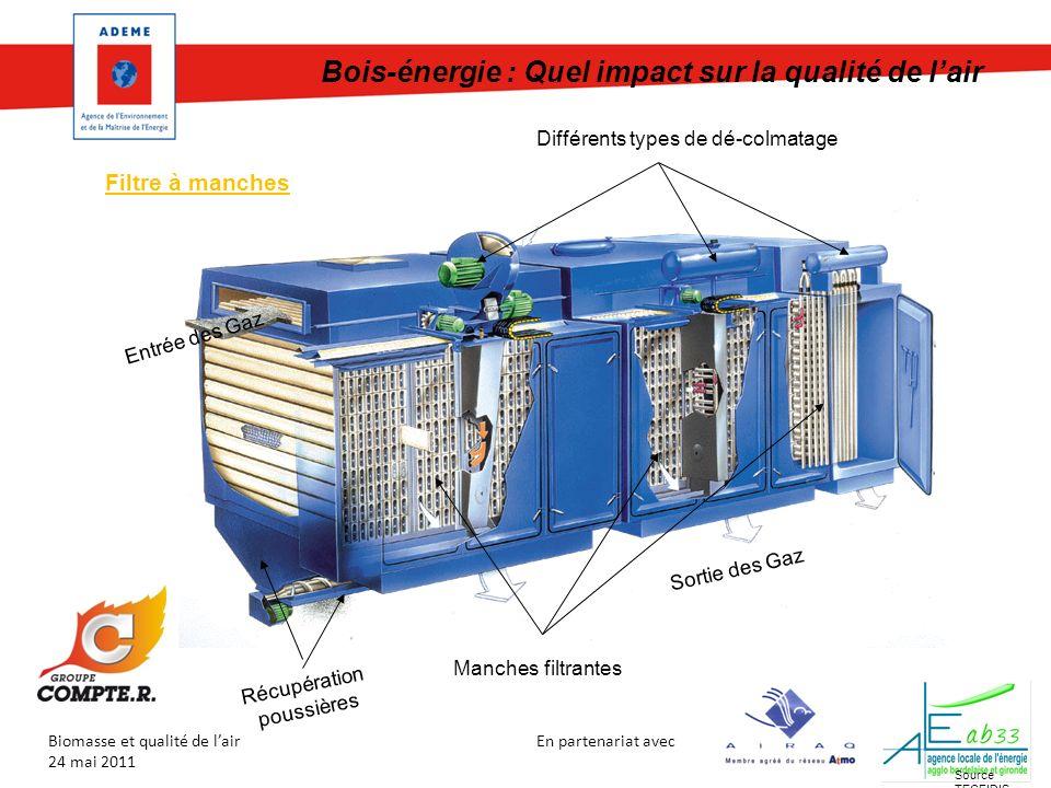 En partenariat avec Biomasse et qualité de lair 24 mai 2011 Bois-énergie : Quel impact sur la qualité de lair Source TECFIDIS Entrée des Gaz Sortie des Gaz Récupération poussières Filtre à manches Manches filtrantes Différents types de dé-colmatage