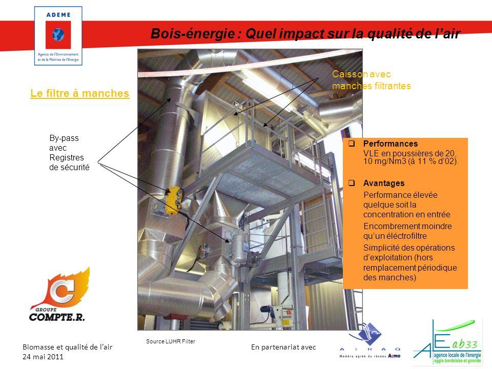 En partenariat avec Biomasse et qualité de lair 24 mai 2011 Bois-énergie : Quel impact sur la qualité de lair Source LUHR Filter Le filtre à manches By-pass avec Registres de sécurité Caisson avec manches filtrantes Performances VLE en poussières de 20, 10 mg/Nm3 (à 11 % d02).