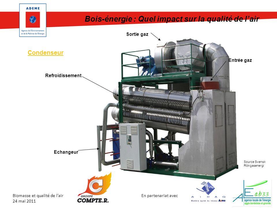 En partenariat avec Biomasse et qualité de lair 24 mai 2011 Bois-énergie : Quel impact sur la qualité de lair Source Svensk Rökgasenergi Condenseur Entrée gaz Sortie gaz Echangeur Refroidissement