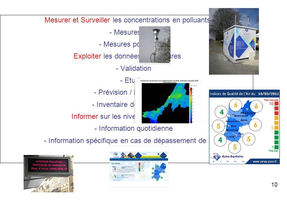 Mesurer et Surveiller les concentrations en polluants - Mesures fixes - Mesures ponctuelles Exploiter les données de mesures - Validation - Etudes - P