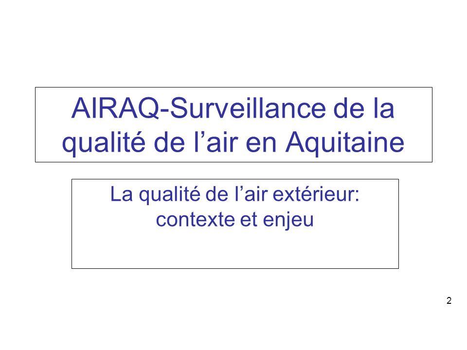AIRAQ-Surveillance de la qualité de lair en Aquitaine La qualité de lair extérieur: contexte et enjeu 2