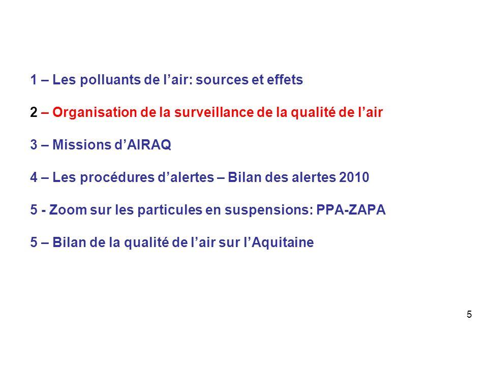 1 – Les polluants de lair: sources et effets 2 – Organisation de la surveillance de la qualité de lair 3 – Missions dAIRAQ 4 – Les procédures dalertes – Bilan des alertes 2010 5 - Zoom sur les particules en suspensions: PPA-ZAPA 5 – Bilan de la qualité de lair sur lAquitaine 5