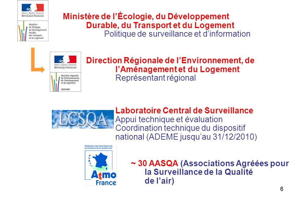 6 Ministère de lÉcologie, du Développement Durable, du Transport et du Logement Politique de surveillance et dinformation Direction Régionale de lEnvi