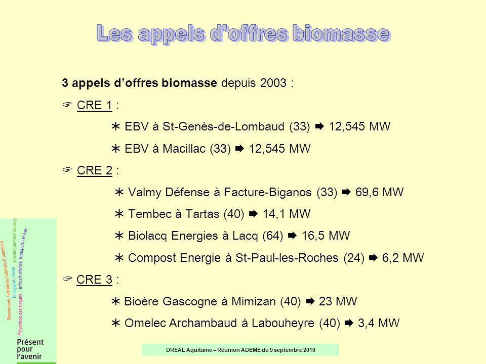 3 appels doffres biomasse depuis 2003 : CRE 1 : EBV à St-Genès-de-Lombaud (33) 12,545 MW EBV à Macillac (33) 12,545 MW CRE 2 : Valmy Défense à Facture-Biganos (33) 69,6 MW Tembec à Tartas (40) 14,1 MW Biolacq Energies à Lacq (64) 16,5 MW Compost Energie à St-Paul-les-Roches (24) 6,2 MW CRE 3 : Bioère Gascogne à Mimizan (40) 23 MW Omelec Archambaud à Labouheyre (40) 3,4 MW DREAL Aquitaine – Réunion ADEME du 9 septembre 2010