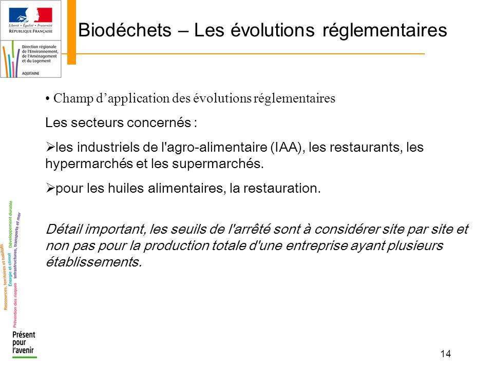 14 Biodéchets – Les évolutions réglementaires Champ dapplication des évolutions réglementaires Les secteurs concernés : les industriels de l'agro-alim