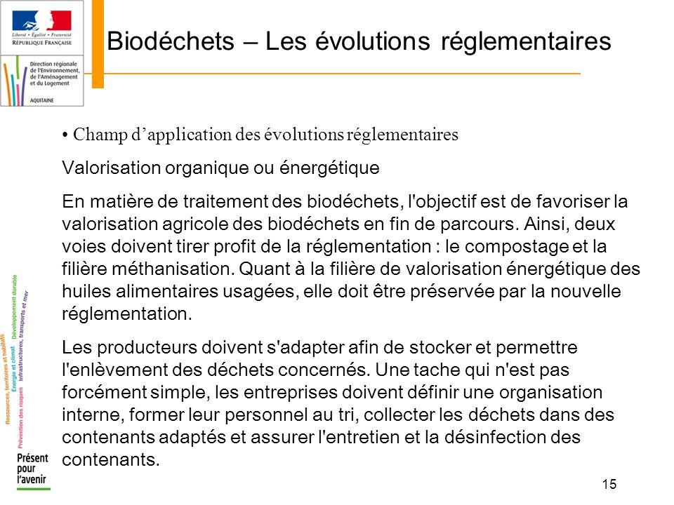 15 Biodéchets – Les évolutions réglementaires Champ dapplication des évolutions réglementaires Valorisation organique ou énergétique En matière de tra