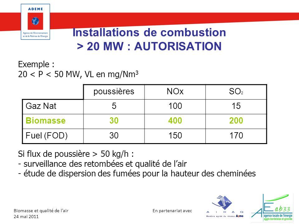 En partenariat avec Biomasse et qualité de lair 24 mai 2011 Installations de combustion > 20 MW : AUTORISATION Exemple : 20 < P < 50 MW, VL en mg/Nm 3