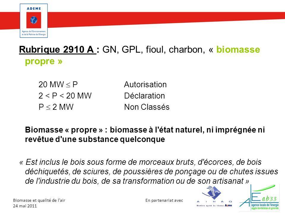 En partenariat avec Biomasse et qualité de lair 24 mai 2011 Rubrique 2910 A : GN, GPL, fioul, charbon, « biomasse propre » 20 MW PAutorisation 2 < P <