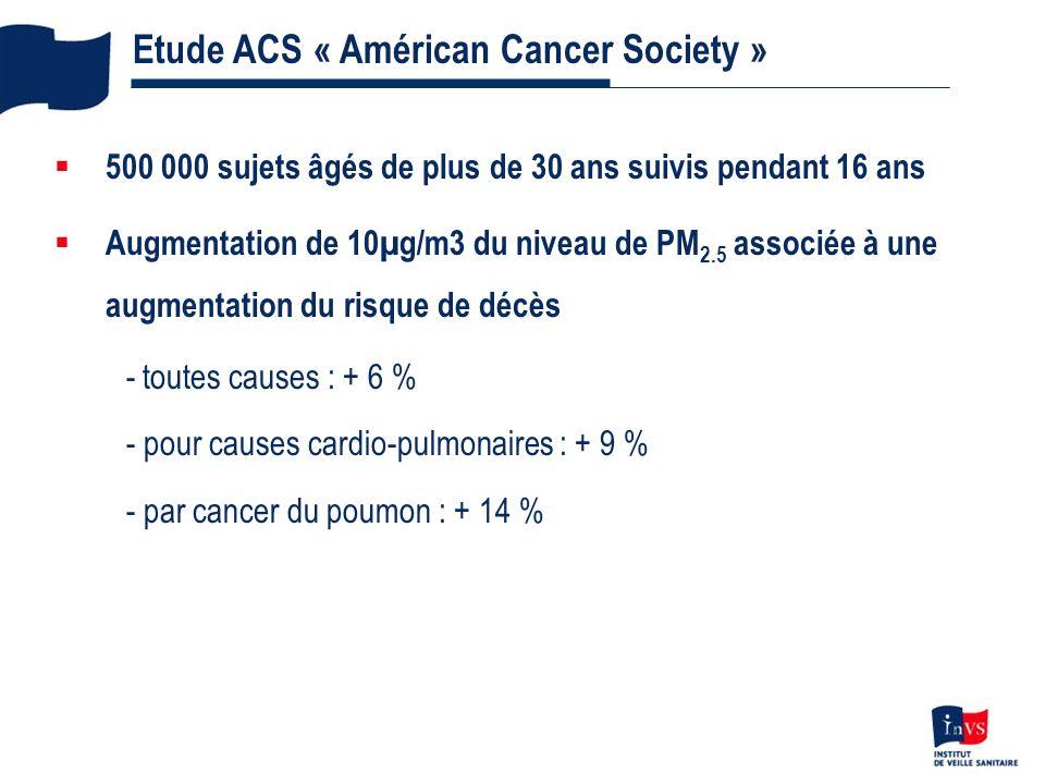10 500 000 sujets âgés de plus de 30 ans suivis pendant 16 ans Augmentation de 10µg/m3 du niveau de PM 2.5 associée à une augmentation du risque de décès - toutes causes : + 6 % - pour causes cardio-pulmonaires : + 9 % - par cancer du poumon : + 14 % Etude ACS « Américan Cancer Society »
