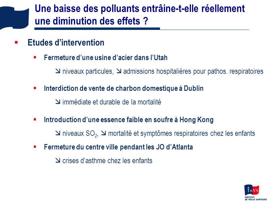 15 Etudes dintervention Fermeture dune usine dacier dans lUtah niveaux particules, admissions hospitalières pour pathos.