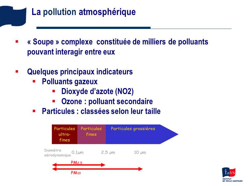 2 « Soupe » complexe constituée de milliers de polluants pouvant interagir entre eux Quelques principaux indicateurs Polluants gazeux Dioxyde dazote (NO2) Ozone : polluant secondaire Particules : classées selon leur taille La pollution atmosphérique