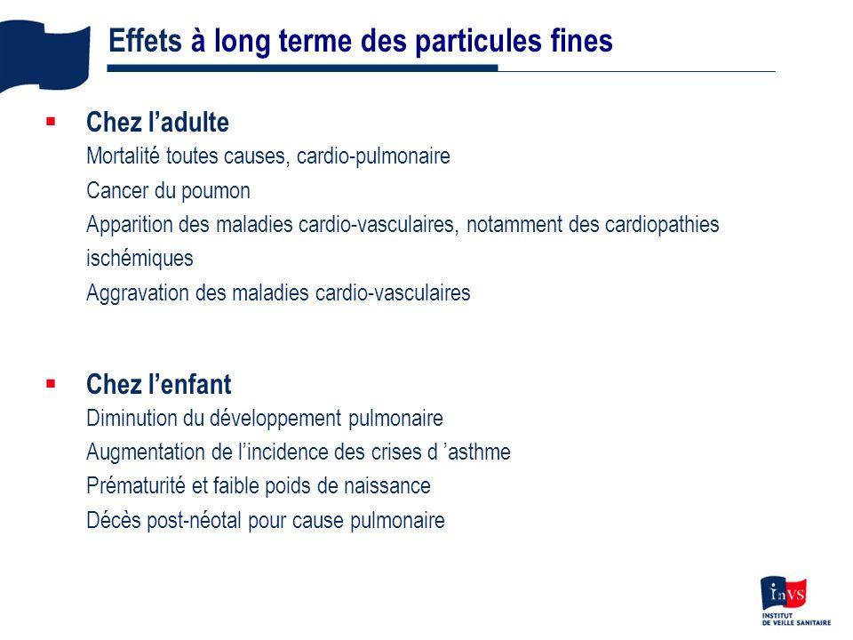 9 Chez ladulte Mortalité toutes causes, cardio-pulmonaire Cancer du poumon Apparition des maladies cardio-vasculaires, notamment des cardiopathies ischémiques Aggravation des maladies cardio-vasculaires Chez lenfant Diminution du développement pulmonaire Augmentation de lincidence des crises d asthme Prématurité et faible poids de naissance Décès post-néotal pour cause pulmonaire Effets à long terme des particules fines